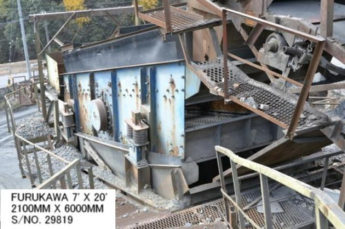 古河機械金属